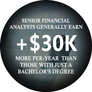 Senior Financial Analysts generally earn 30k more per-year than those with just a bachelor's degree